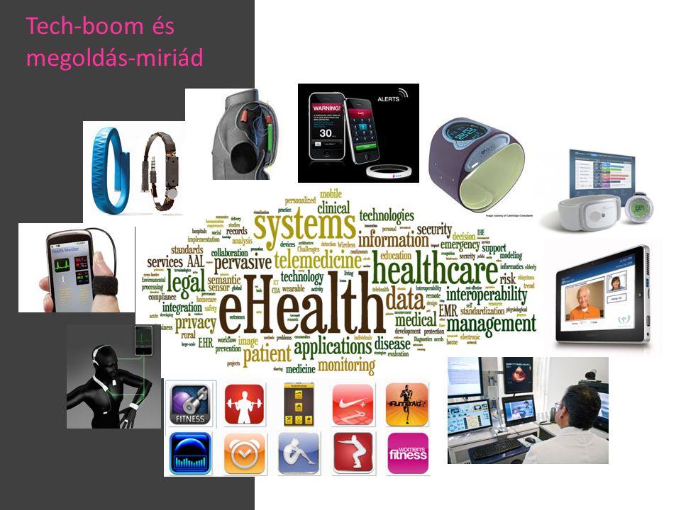 Tech-boom és megoldás-miriád
