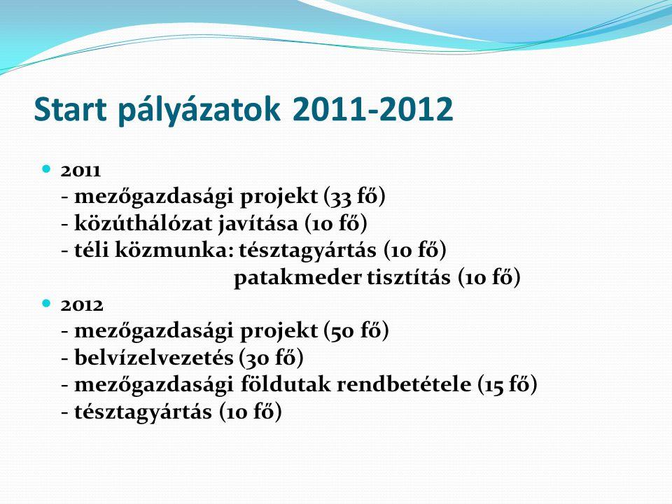 Start pályázatok 2011-2012 2011 - mezőgazdasági projekt (33 fő)