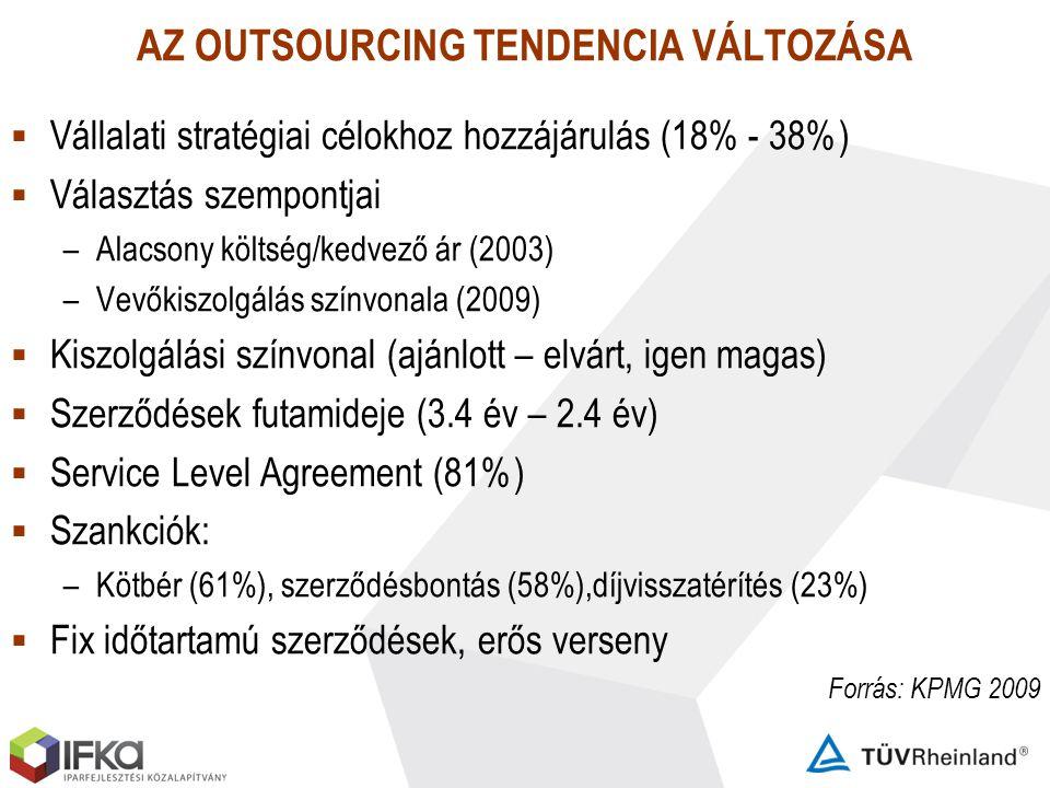 AZ OUTSOURCING TENDENCIA VÁLTOZÁSA