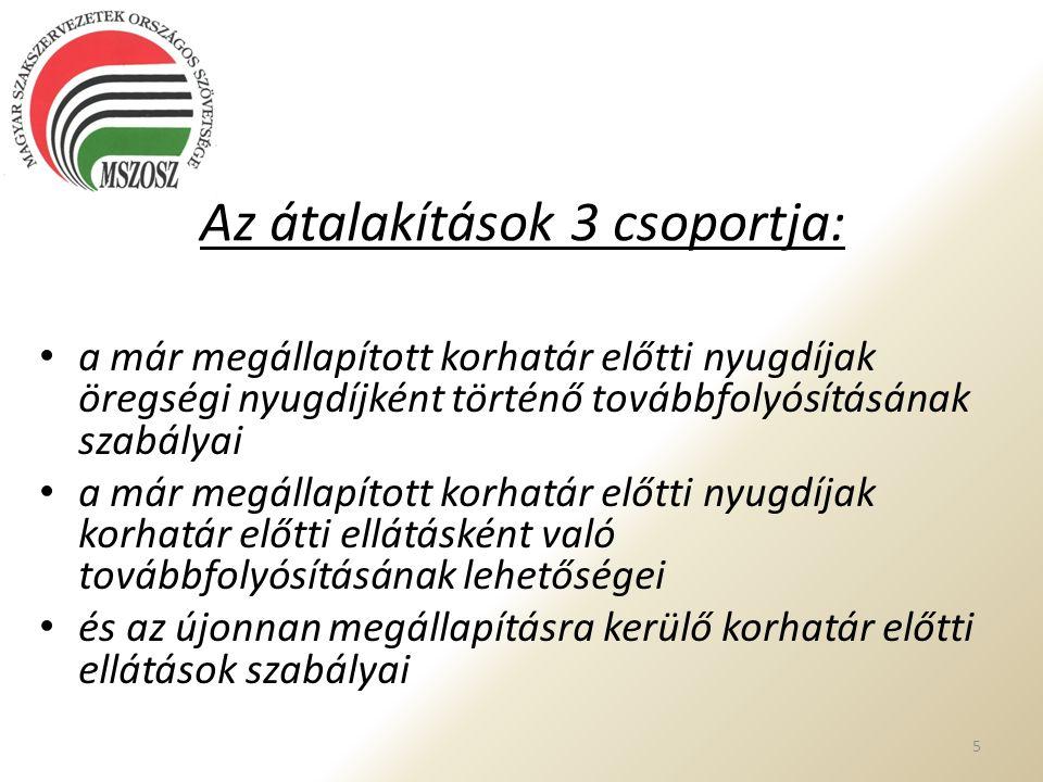Az átalakítások 3 csoportja: