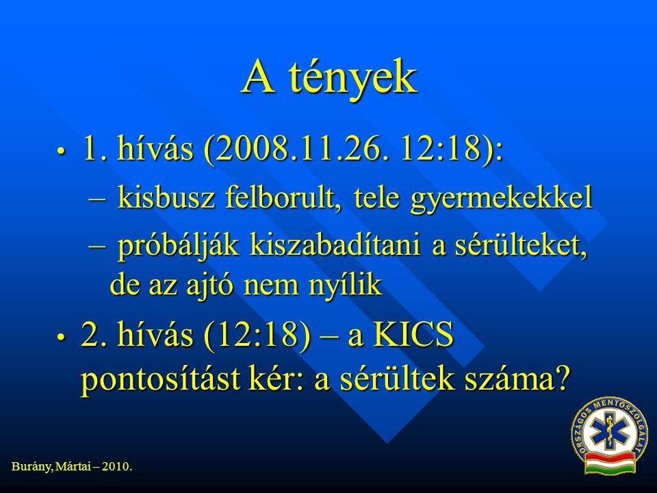 A tények 1. hívás (2008.11.26. 12:18): kisbusz felborult, tele gyermekekkel. próbálják kiszabadítani a sérülteket, de az ajtó nem nyílik.