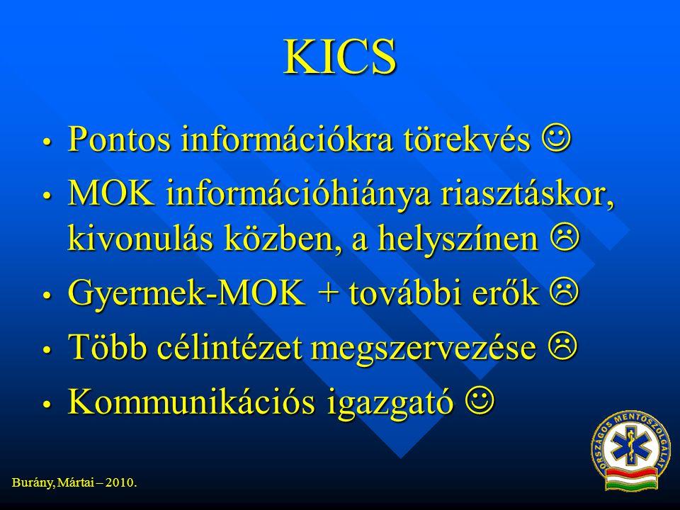 KICS Pontos információkra törekvés 