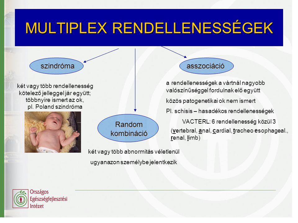 MULTIPLEX RENDELLENESSÉGEK