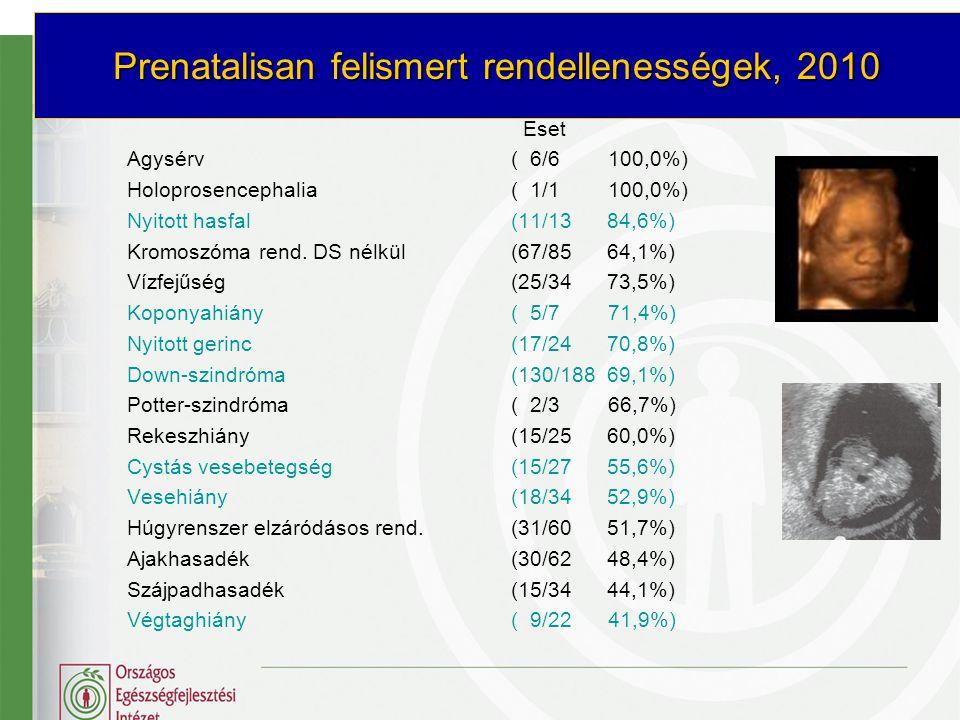 Prenatalisan felismert rendellenességek, 2010