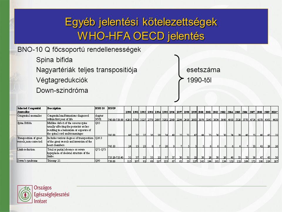 Egyéb jelentési kötelezettségek WHO-HFA OECD jelentés