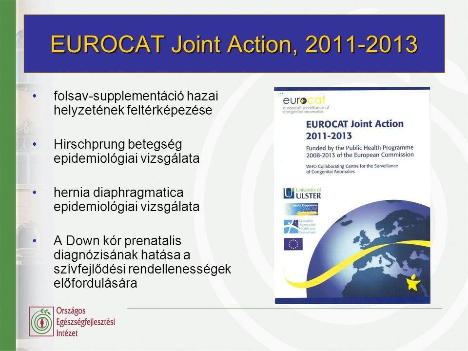 EUROCAT Joint Action, 2011-2013 folsav-supplementáció hazai helyzetének feltérképezése. Hirschprung betegség epidemiológiai vizsgálata.