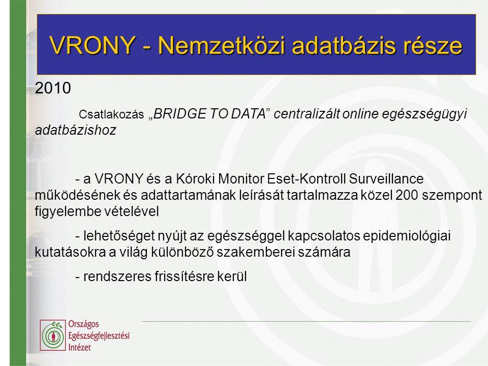VRONY - Nemzetközi adatbázis része