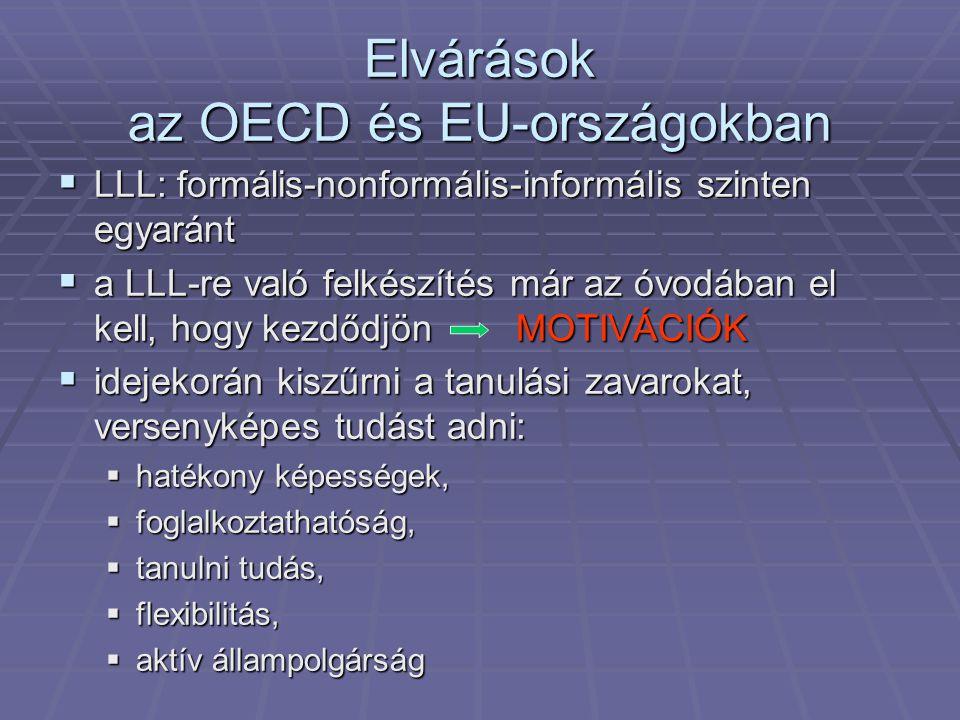 Elvárások az OECD és EU-országokban