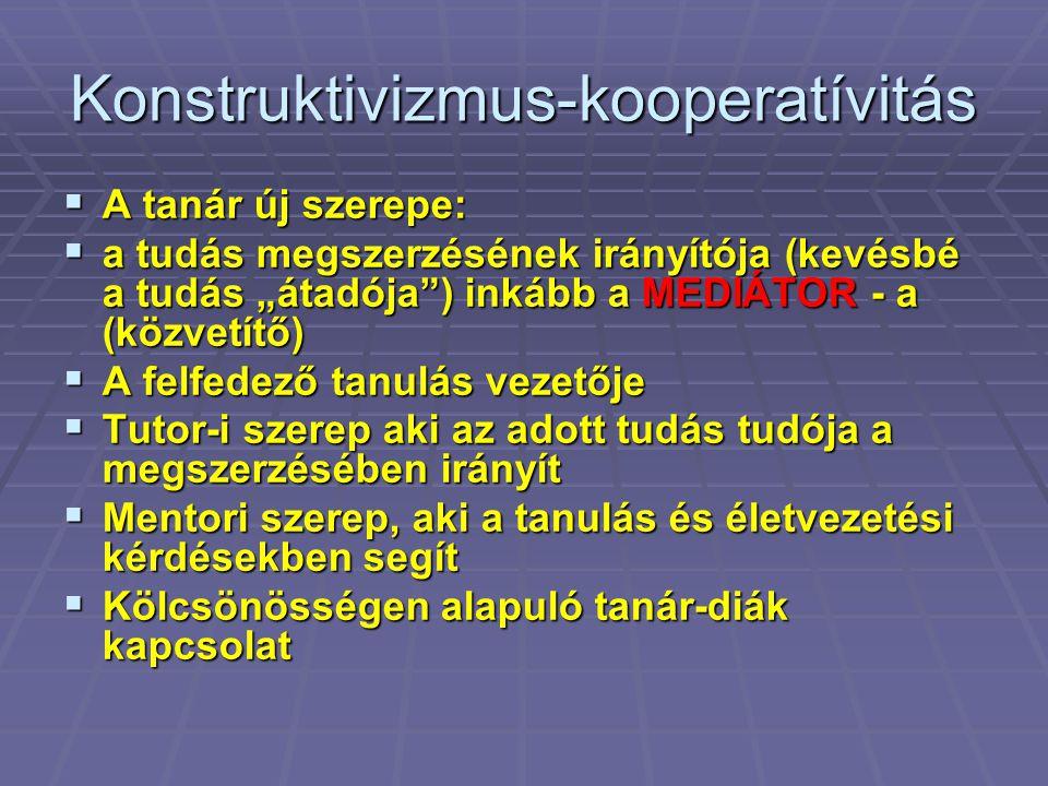 Konstruktivizmus-kooperatívitás