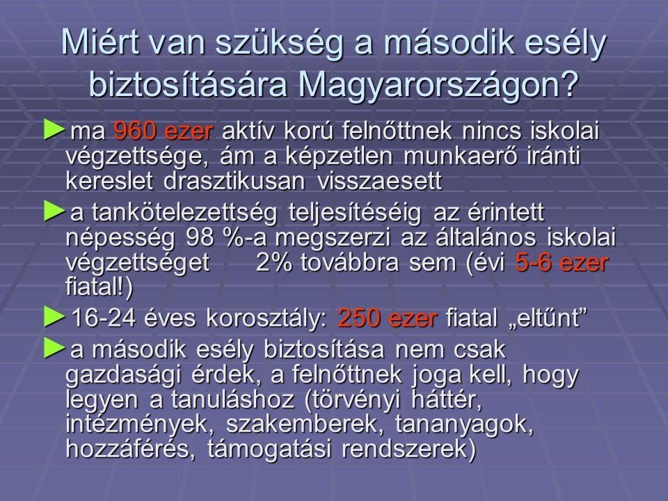 Miért van szükség a második esély biztosítására Magyarországon