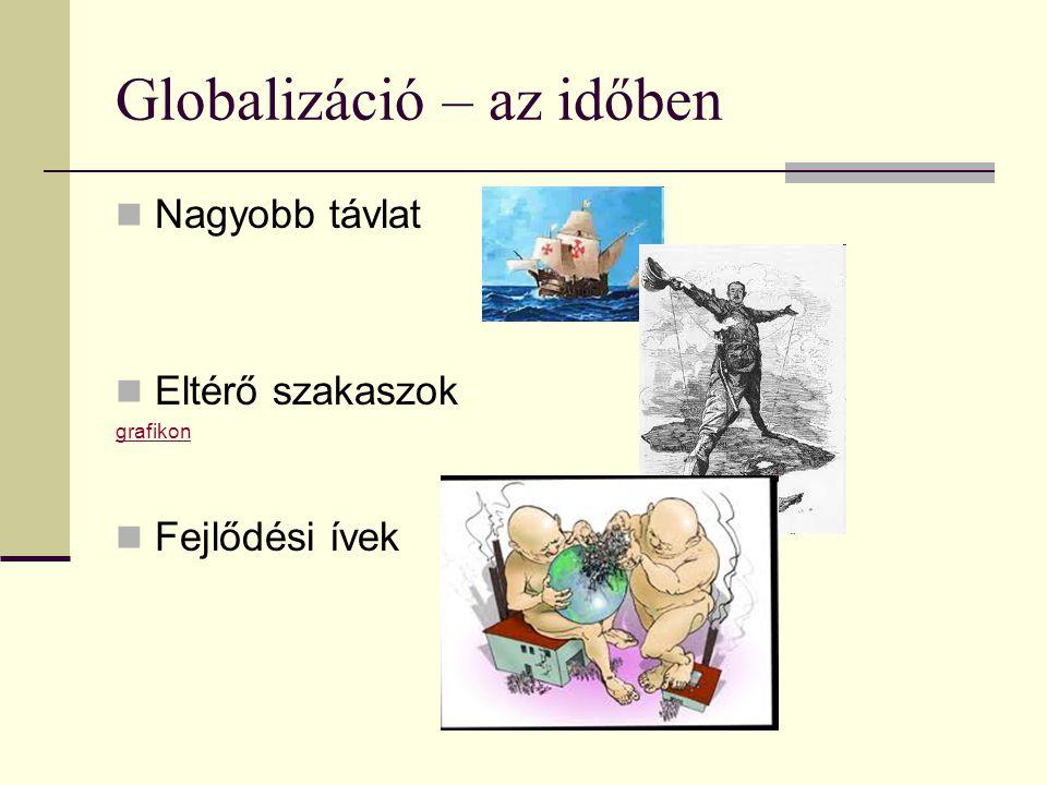 Globalizáció – az időben