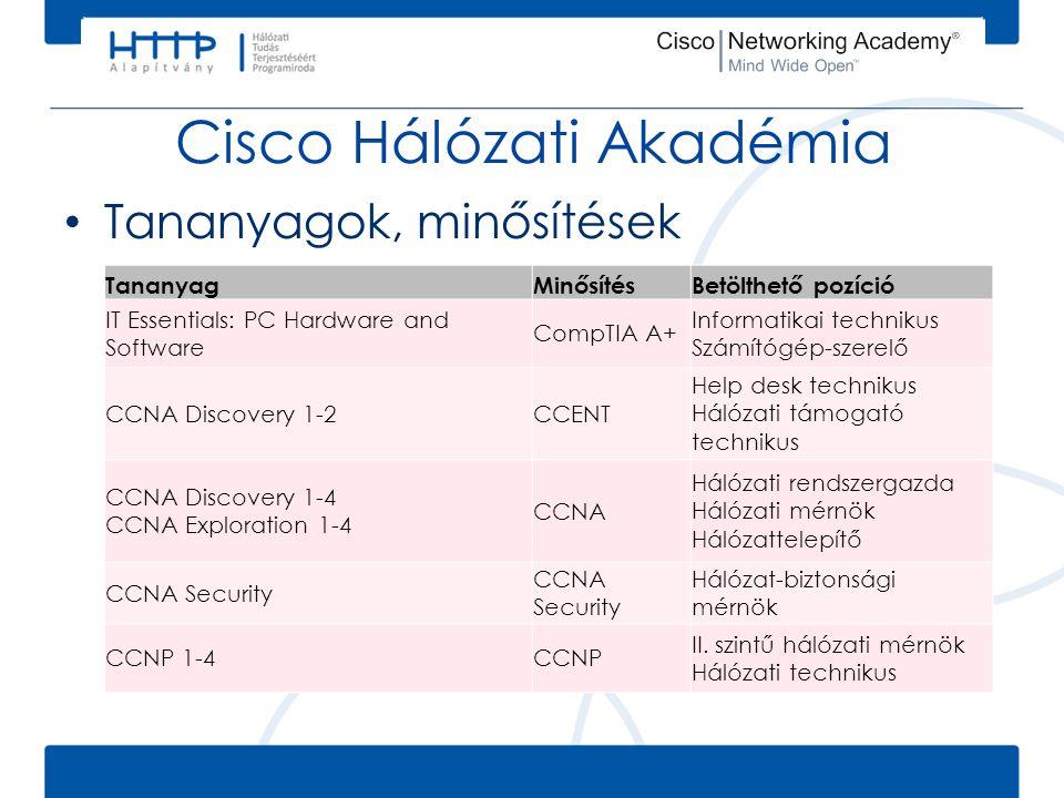 Cisco Hálózati Akadémia