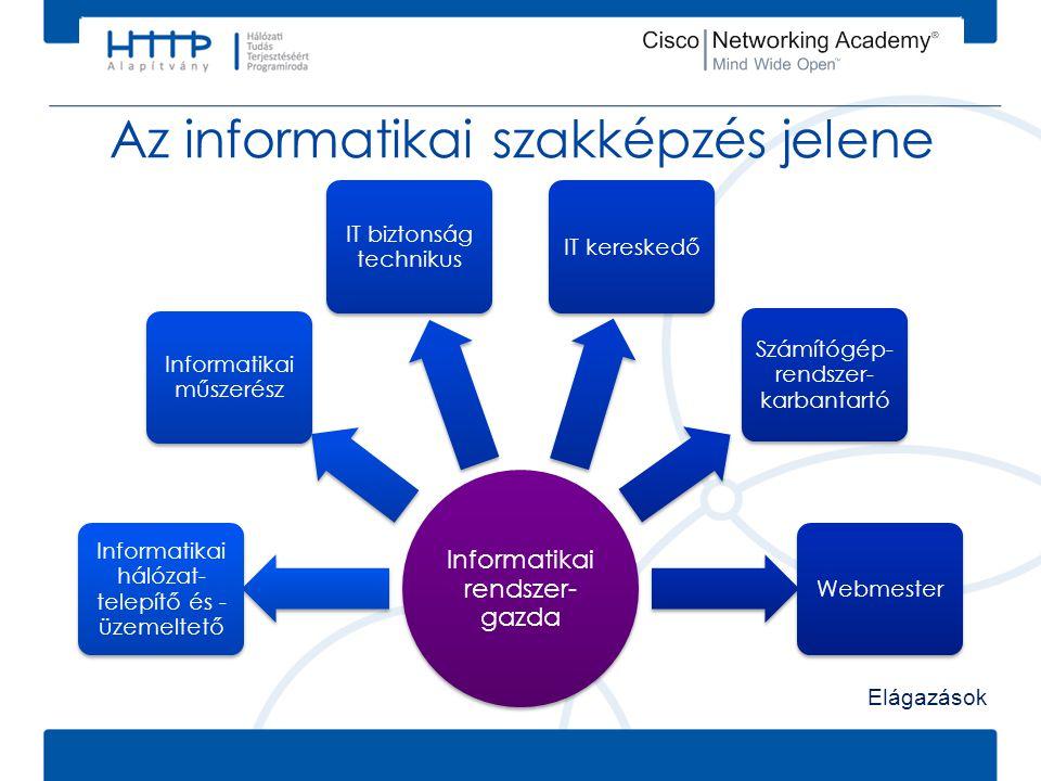 Az informatikai szakképzés jelene