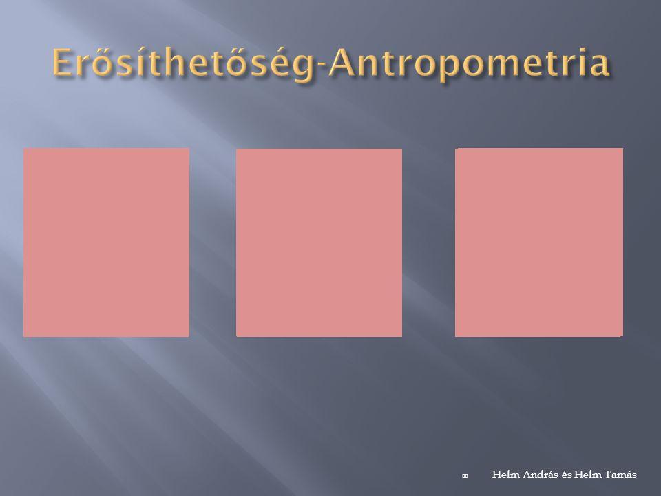 Erősíthetőség-Antropometria