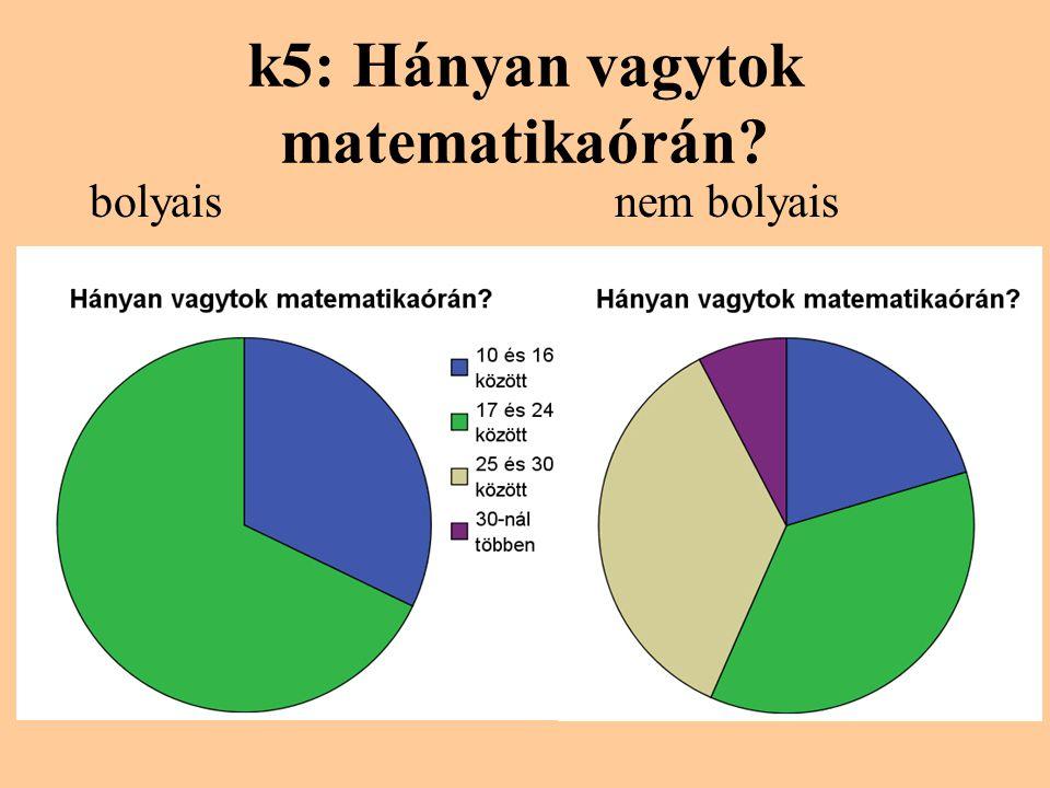 k5: Hányan vagytok matematikaórán