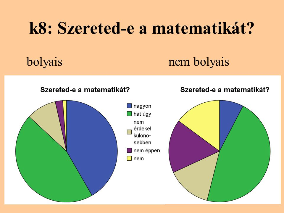 k8: Szereted-e a matematikát