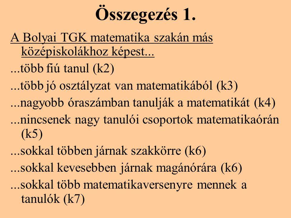 Összegezés 1. A Bolyai TGK matematika szakán más középiskolákhoz képest... ...több fiú tanul (k2) ...több jó osztályzat van matematikából (k3)