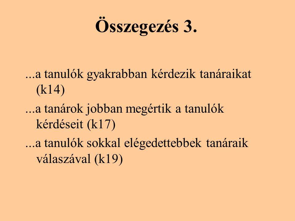 Összegezés 3.