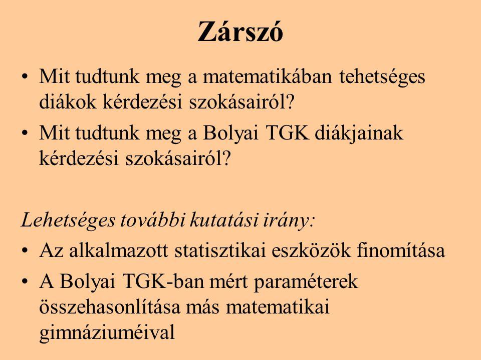 Zárszó Mit tudtunk meg a matematikában tehetséges diákok kérdezési szokásairól Mit tudtunk meg a Bolyai TGK diákjainak kérdezési szokásairól