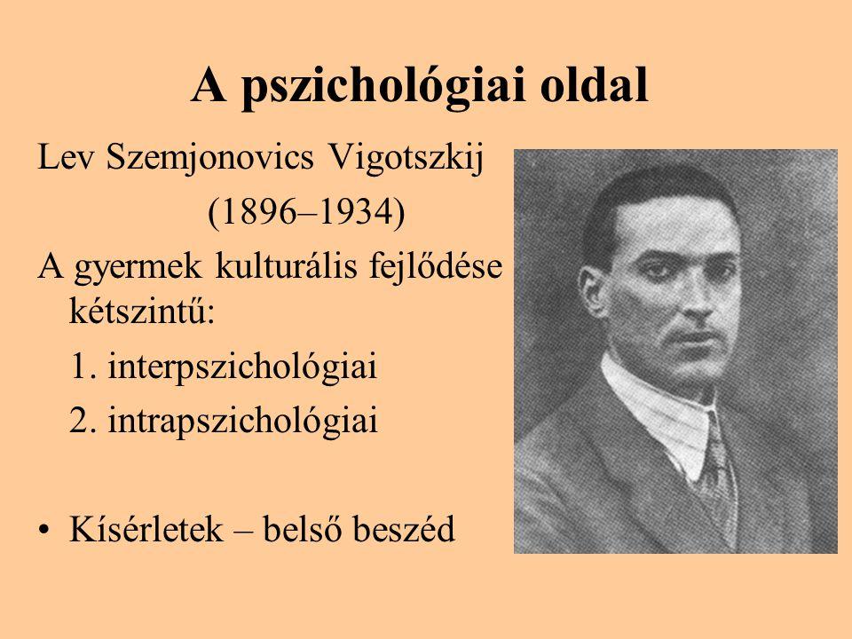 A pszichológiai oldal Lev Szemjonovics Vigotszkij (1896–1934)