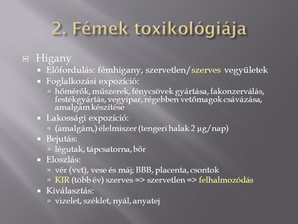 2. Fémek toxikológiája Higany
