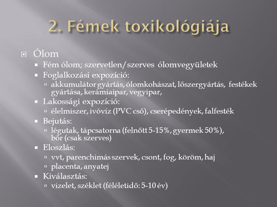 2. Fémek toxikológiája Ólom