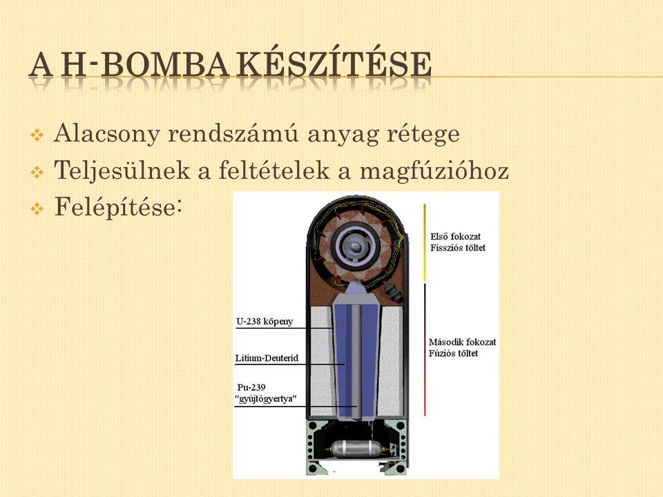 A h-bomba Készítése Alacsony rendszámú anyag rétege