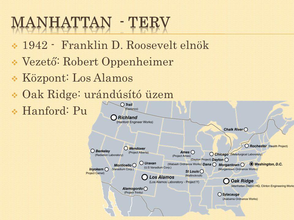 Manhattan - terv 1942 - Franklin D. Roosevelt elnök