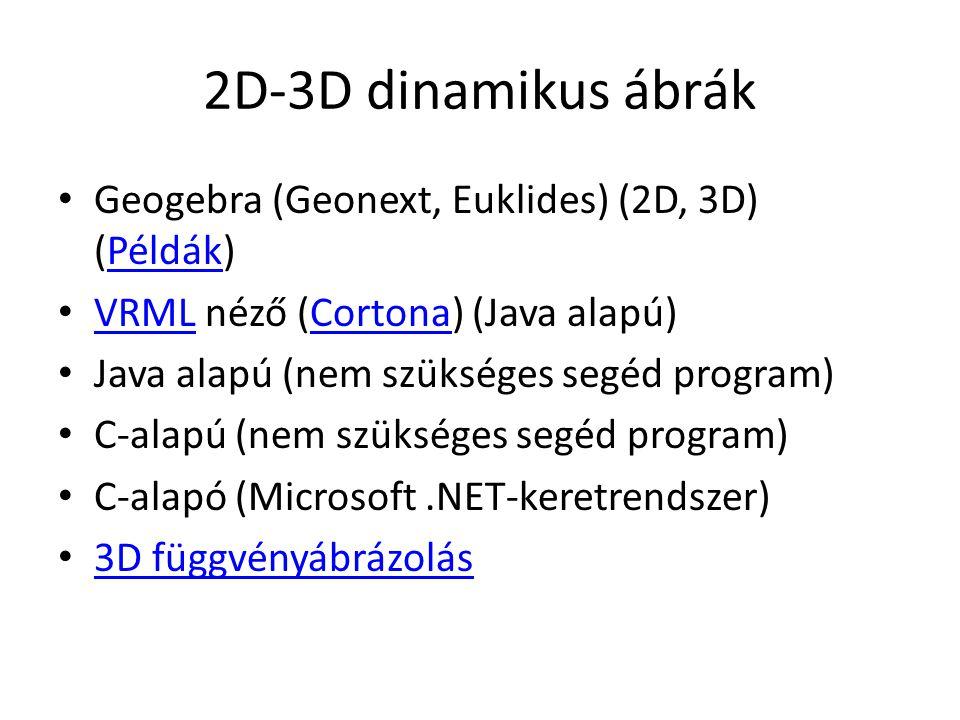 2D-3D dinamikus ábrák Geogebra (Geonext, Euklides) (2D, 3D) (Példák)