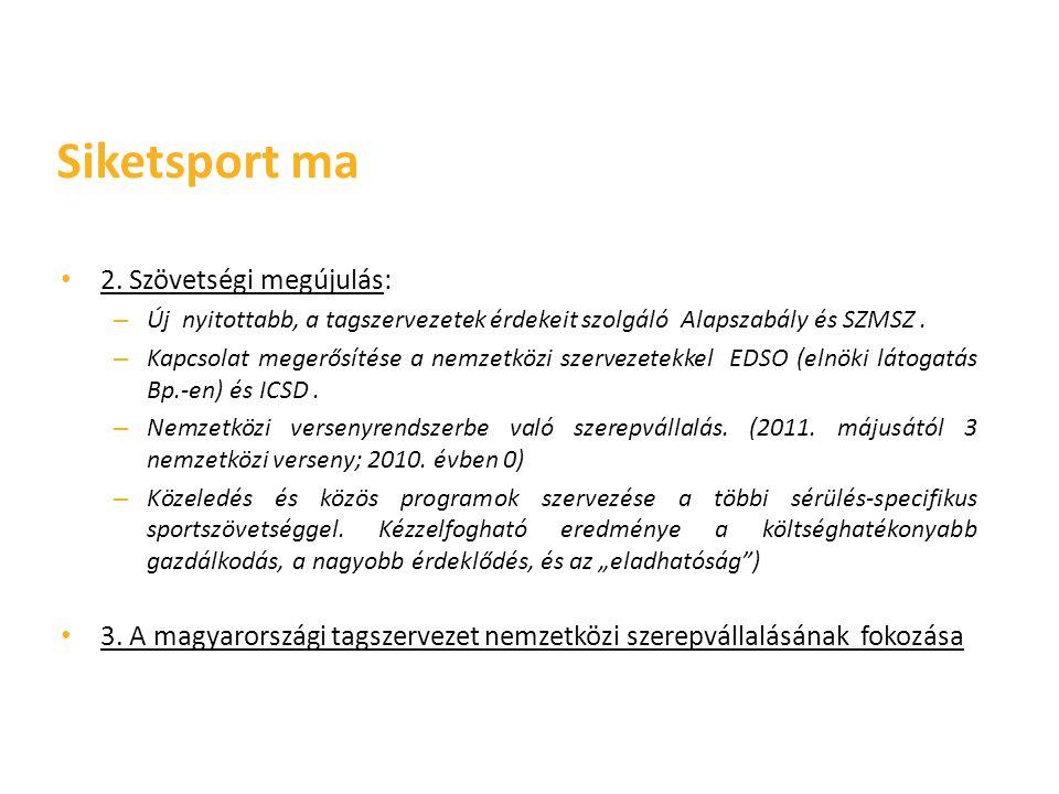 Siketsport ma 2. Szövetségi megújulás: