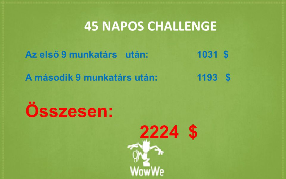 Összesen: 2224 $ 45 NAPOS CHALLENGE Az első 9 munkatárs után: 1031 $
