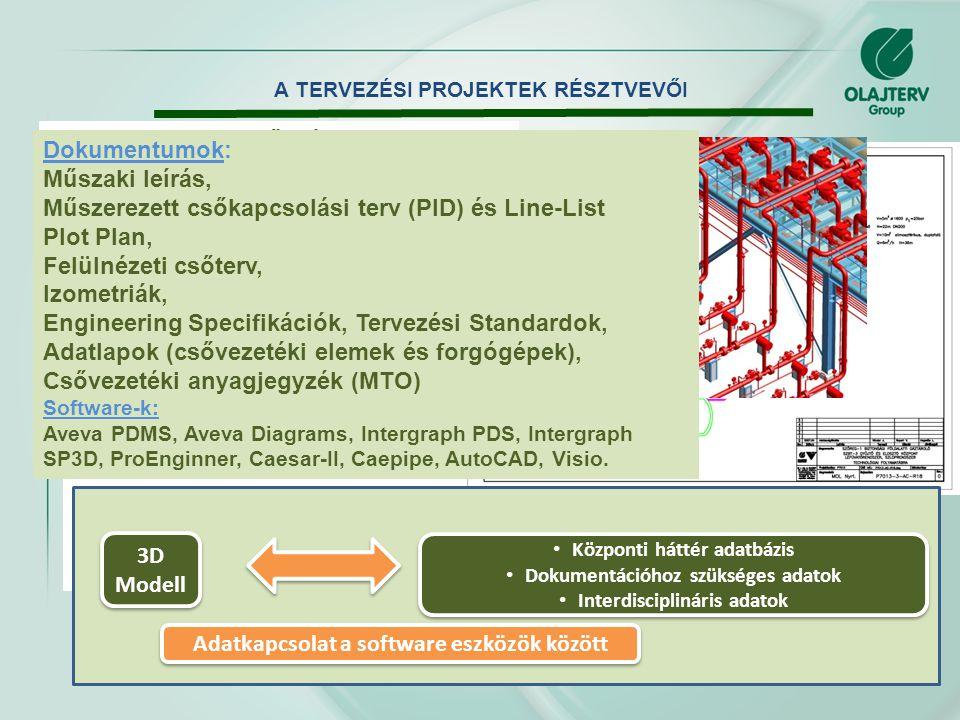 Műszerezett csőkapcsolási terv (PID) és Line-List Plot Plan,