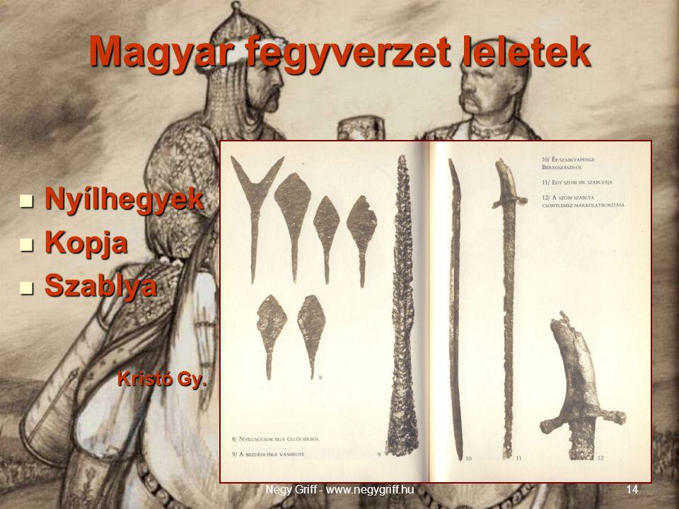Magyar fegyverzet leletek