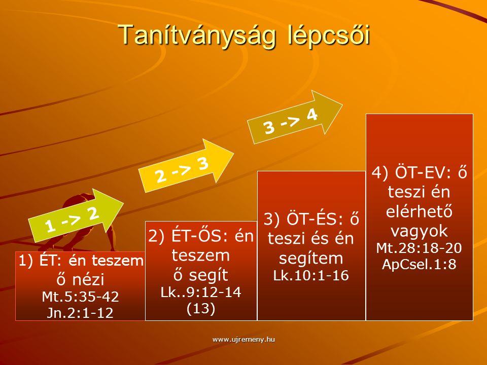 Tanítványság lépcsői 3 -> 4 4) ÖT-EV: ő 2 -> 3 teszi én elérhető