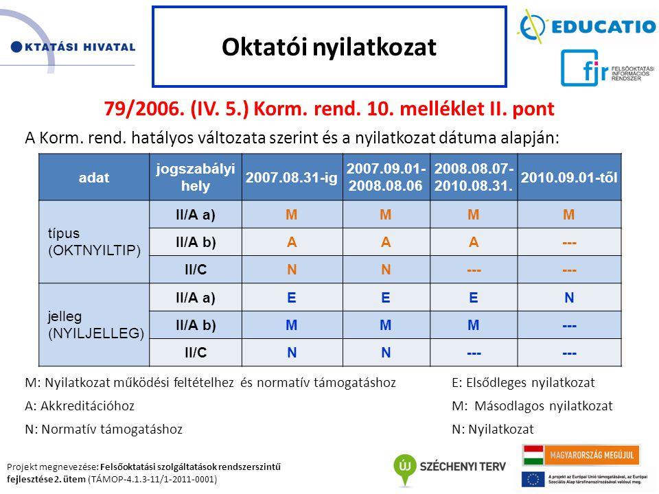 79/2006. (IV. 5.) Korm. rend. 10. melléklet II. pont