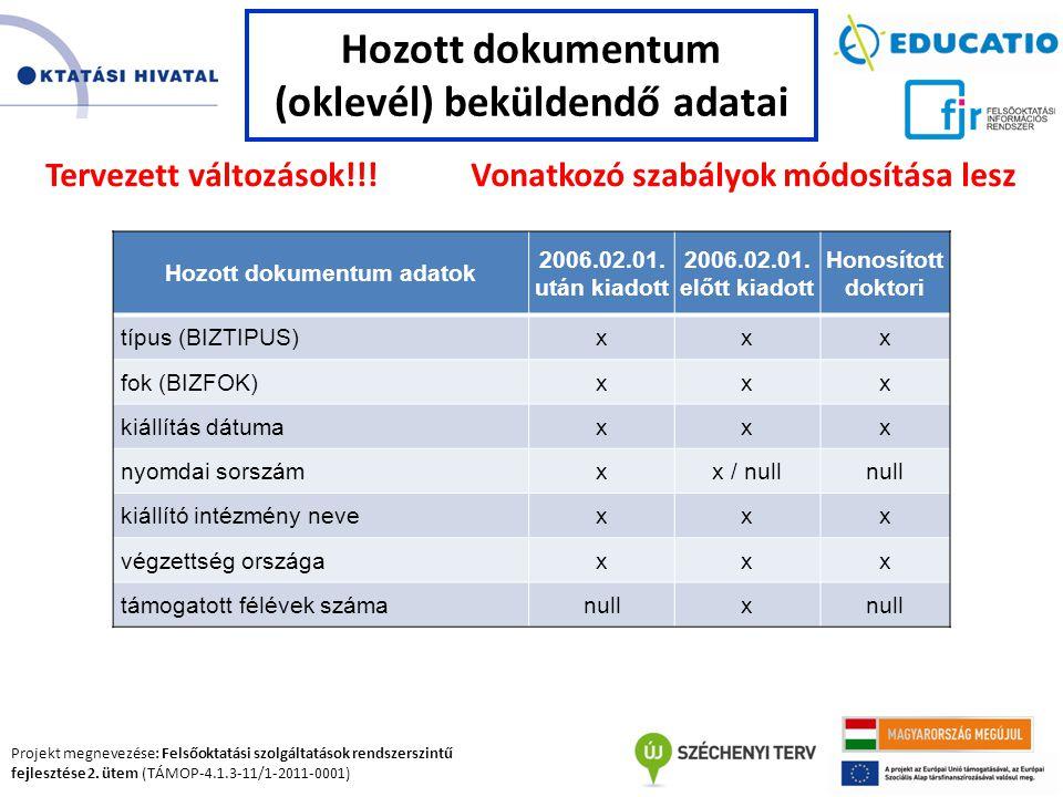 Hozott dokumentum (oklevél) beküldendő adatai