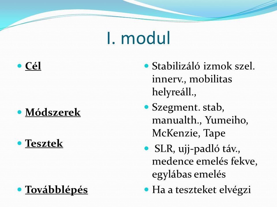 I. modul Cél Módszerek Tesztek Továbblépés