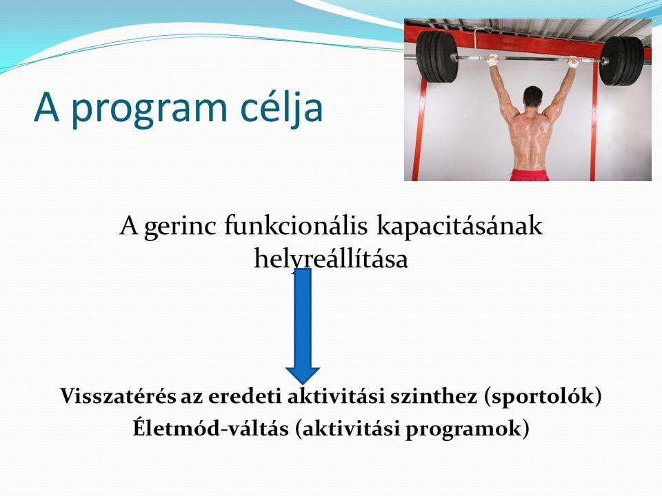 A program célja A gerinc funkcionális kapacitásának helyreállítása