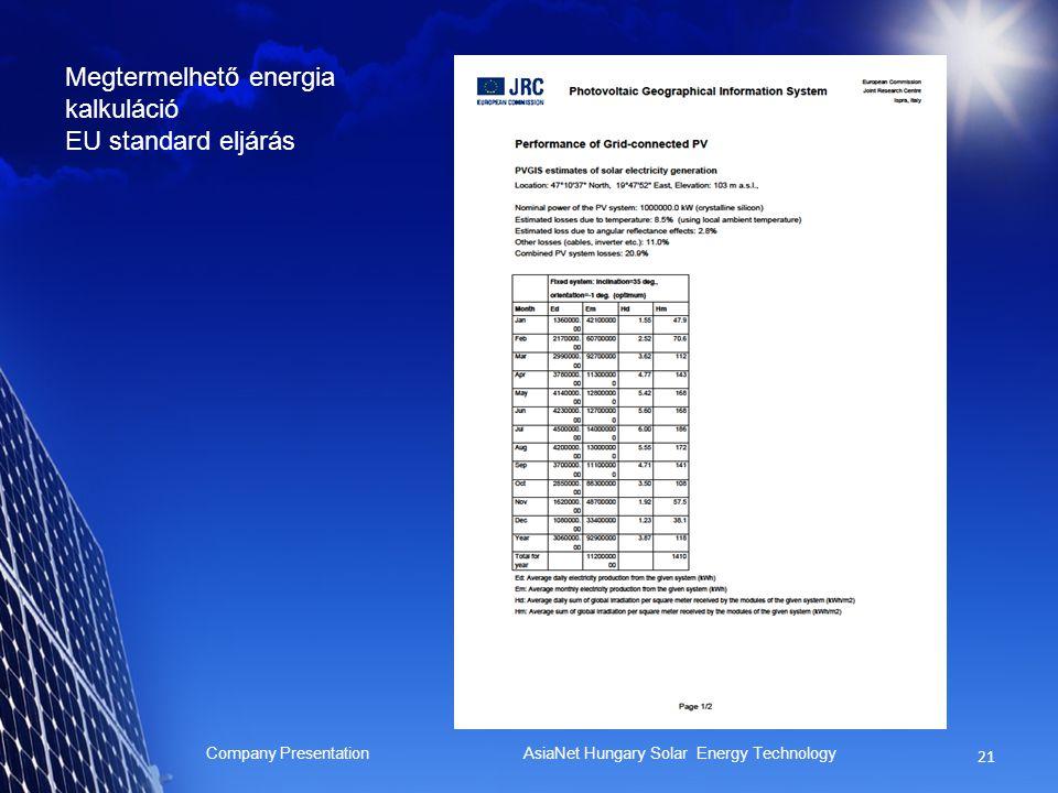 Megtermelhető energia kalkuláció EU standard eljárás