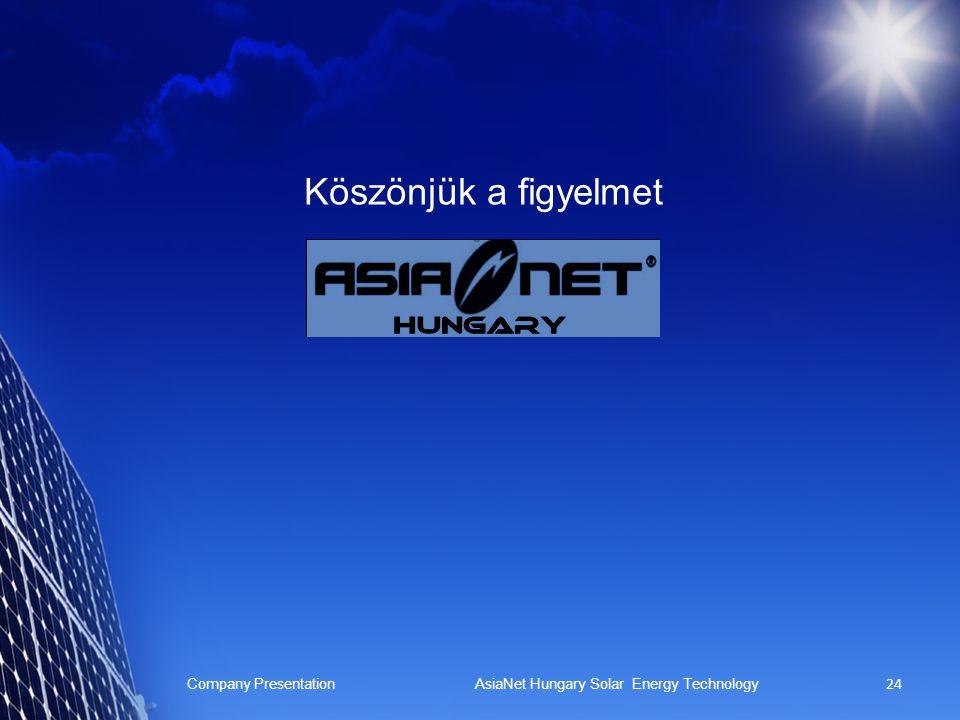 Köszönjük a figyelmet Company Presentation AsiaNet Hungary Solar Energy Technology