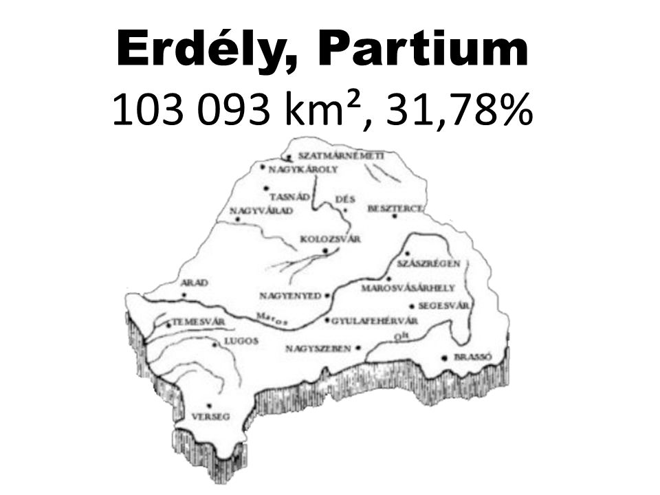 Erdély, Partium 103 093 km², 31,78%
