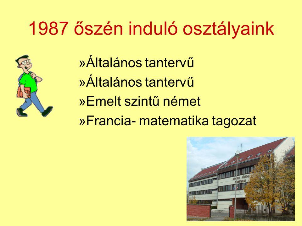 1987 őszén induló osztályaink