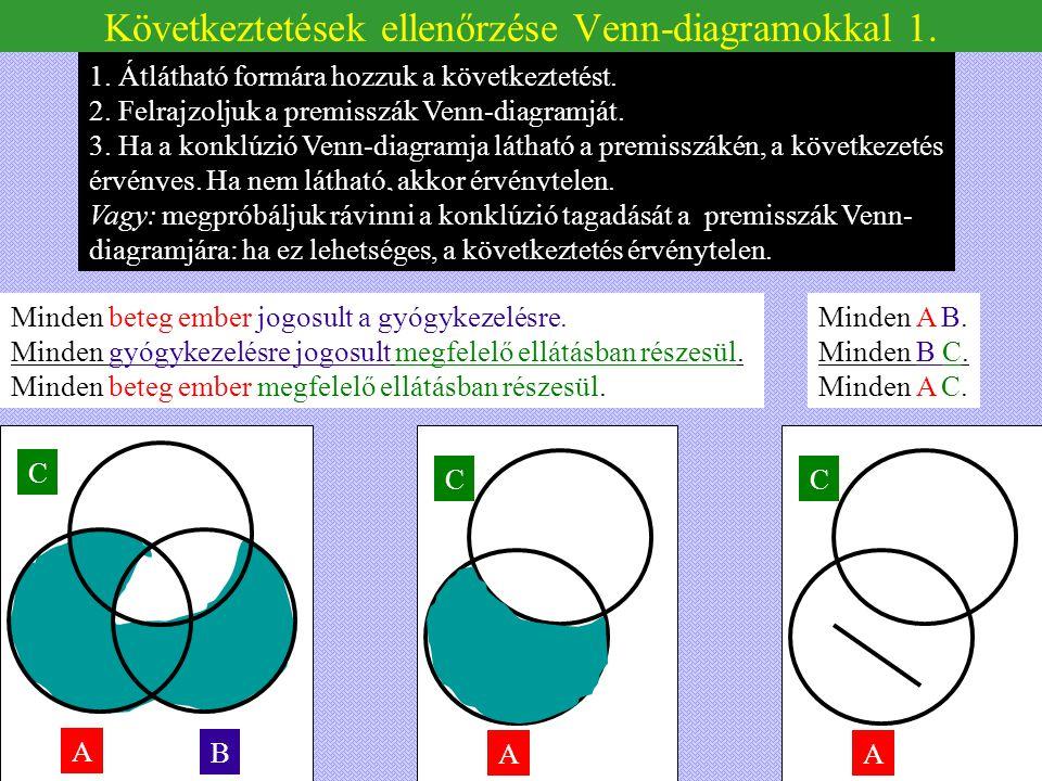 Következtetések ellenőrzése Venn-diagramokkal 1.