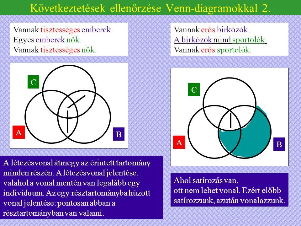 Következtetések ellenőrzése Venn-diagramokkal 2.