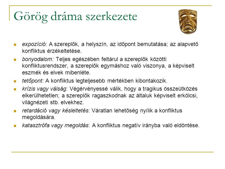 Görög dráma szerkezete