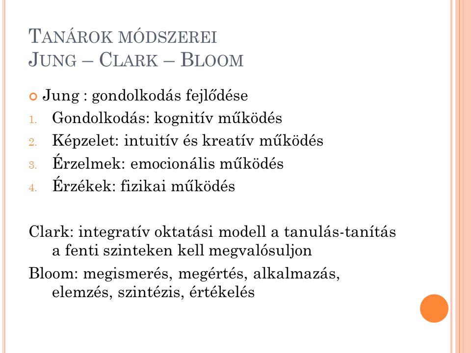 Tanárok módszerei Jung – Clark – Bloom