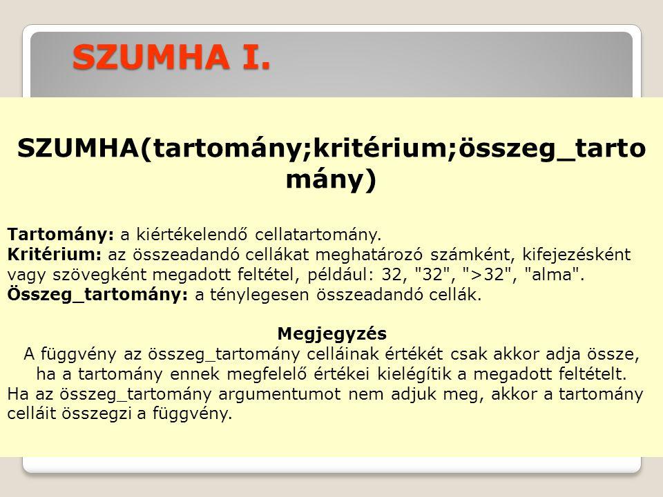 SZUMHA(tartomány;kritérium;összeg_tartomány)