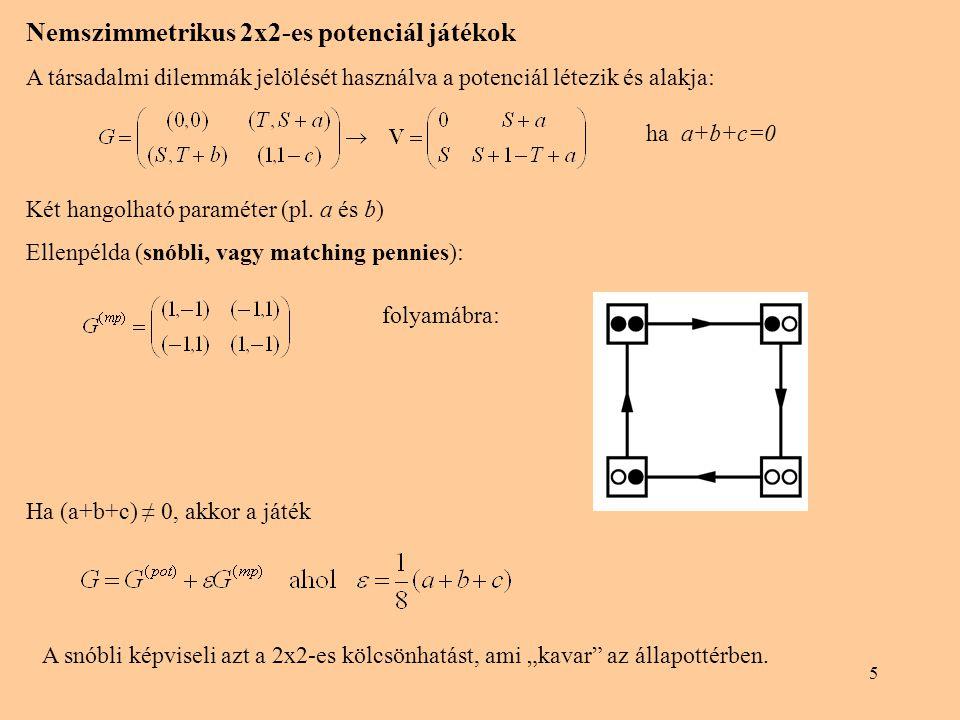 Nemszimmetrikus 2x2-es potenciál játékok