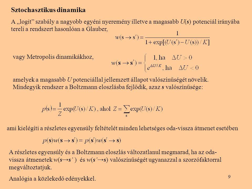 Sztochasztikus dinamika
