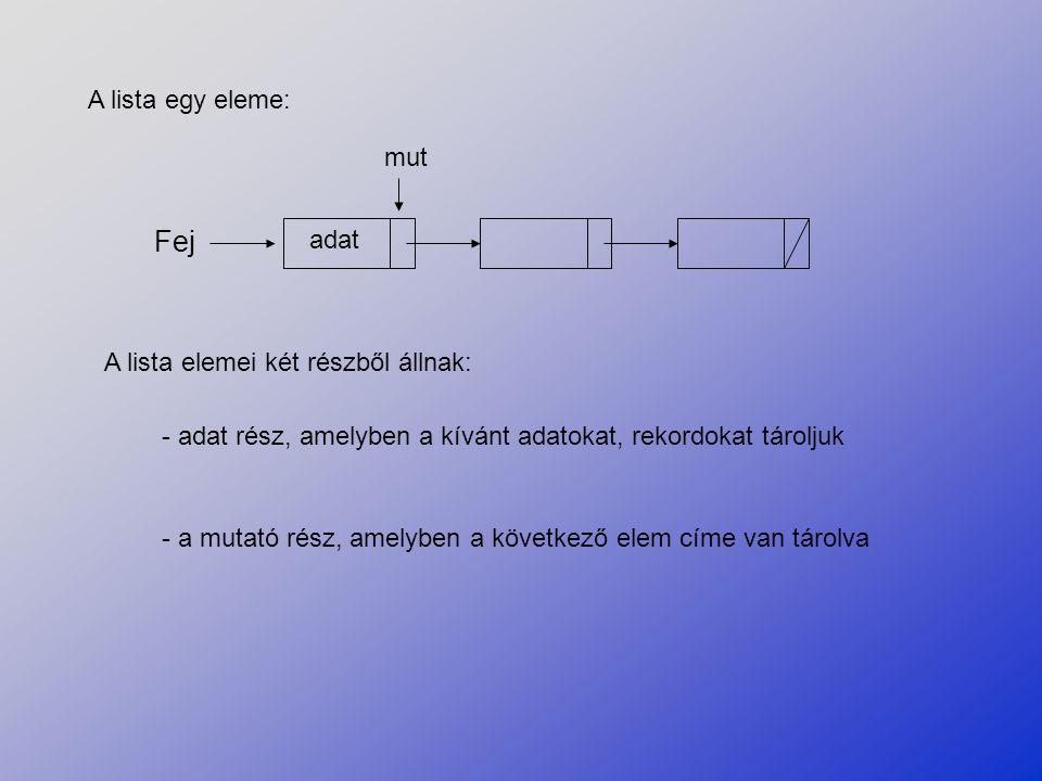 Fej A lista egy eleme: mut adat A lista elemei két részből állnak: